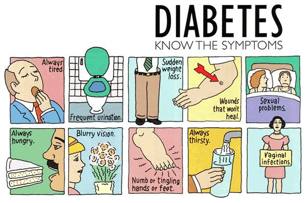 DiabetesPost